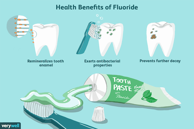 benefits of fluoride | what is fluoride | benefits of fluoride for your teeth